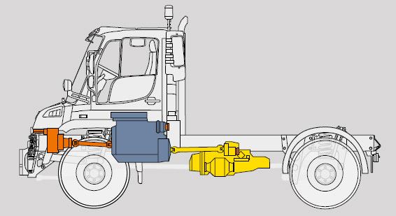 Der neue Unimog Geräteträger behält die Lagen von Frontzapfwelle (orange), Motor-Nebenabtrieb (blau) und Getriebe-Nebenabtrieb (gelb) bei.