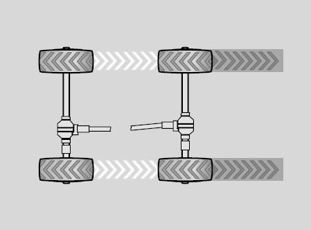 Prinzip Single-Bereifung: Die Hinterräder folgen den Vorderrädern in einer Spur. Das erhöht die Traktion und schont den Untergrund.