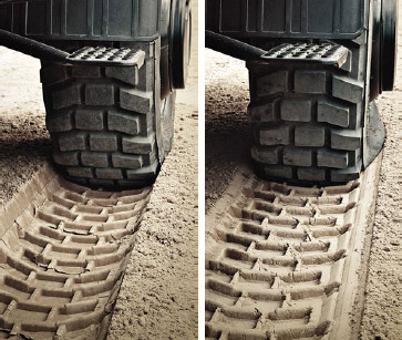 Tirecontrol Plus