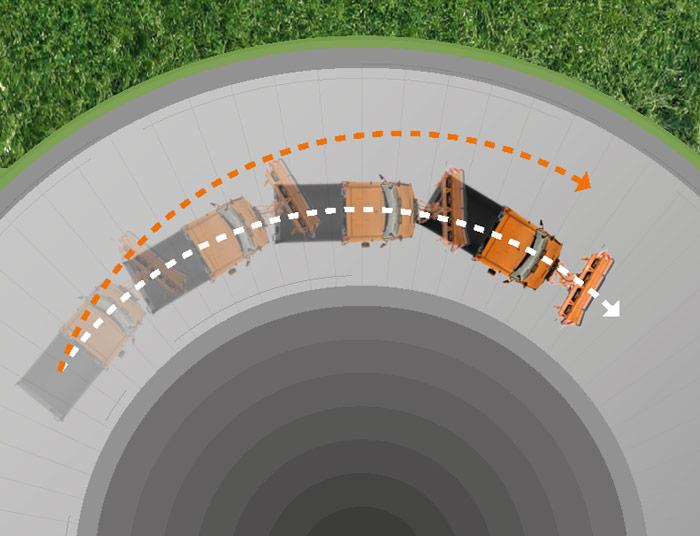 Sein ausgewogenes Achslastverhältnis kommt dem Unimog insbesondere bei Kurvenfahrten auf glatter Fahrbahn zugute.